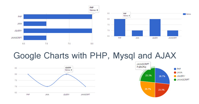 Google charts or graph with php mysql and ajax discussdesk pie chart ccuart Images